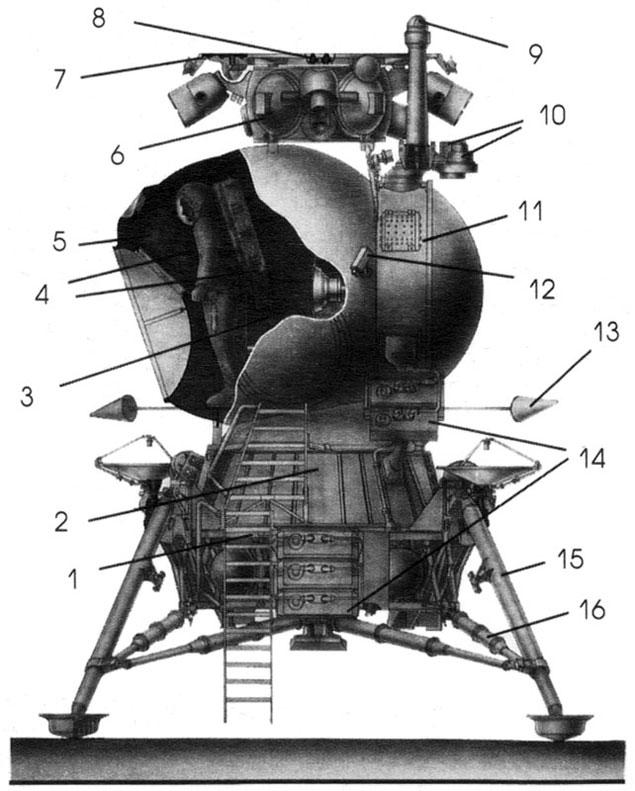 O veículo L3, projetado pela União Soviética para bater os americanos na corrida para a Lua