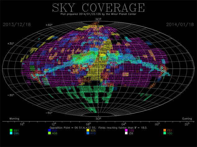 Mapa da varredura de projetos de busca de asteroides; em verde (código Y00), o SONEAR