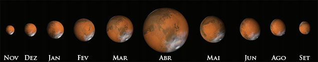 Abril marca o momento em que Marte aparecerá maior no céu, visto ao telescópio