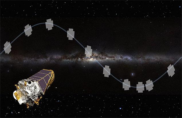 Em sua nova missão, o telescópio espacial busca planetas nas constelações do zodíaco (Crédito: Nasa)
