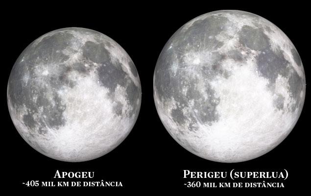 """Comparação entre uma Lua mais distante e uma """"superlua"""", como a desta segunda."""