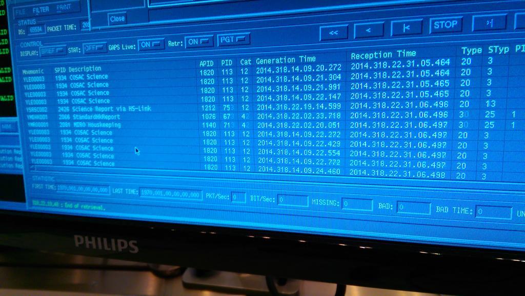 Tela mostra os dados do Philae chegando ao centro de controle da ESA!