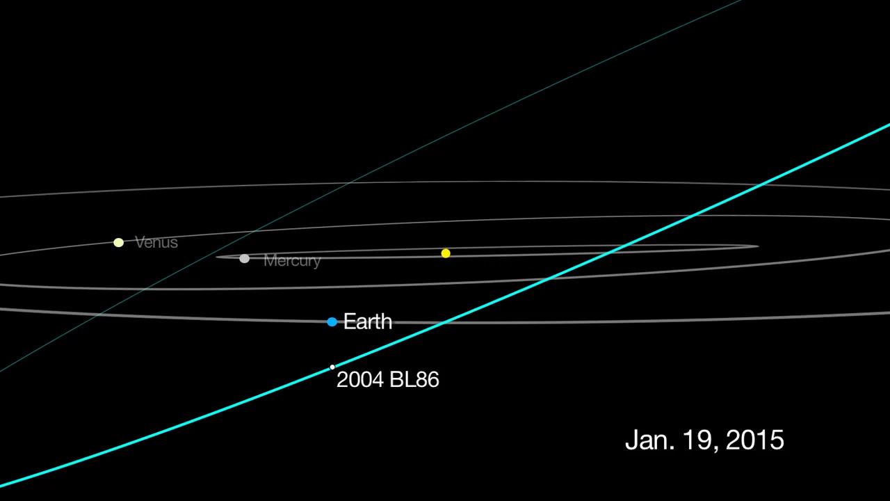 Trajetória do asteroide 2004 BL86; aproximação máxima acontece em 26 de janeiro (Crédito: Nasa)