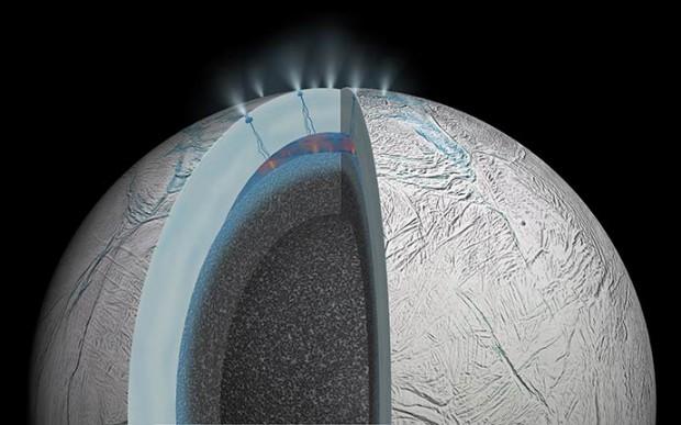 Um modelo do que pode ser o interior de Encélado. (Crédito: Nasa)