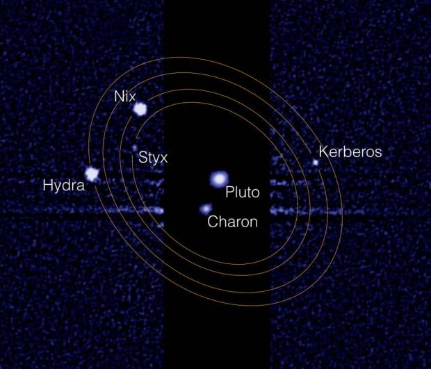 Plutão e suas luas, em imagem do Hubble (Crédito: Nasa)