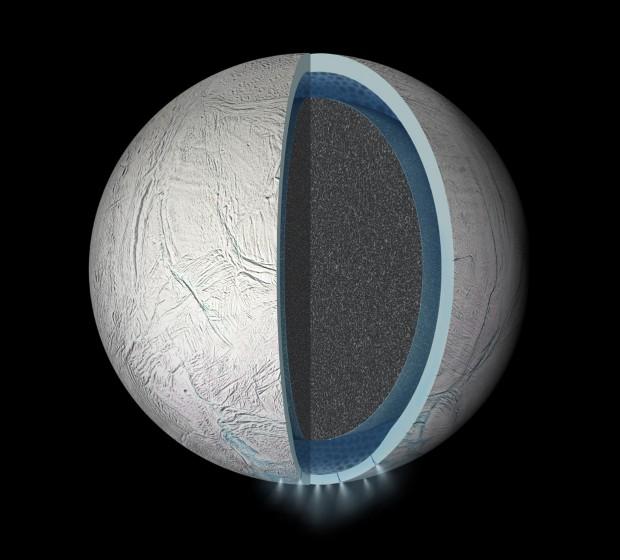 Modelo da estrutura interna de Encélado, com seu oceano global descoberto pela sonda Cassini (Crédito: Nasa)