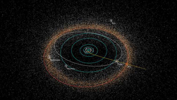 Trajetória prevista da New Horizons e a posição de alguns planetas anões famosos (Crédito: Nasa)