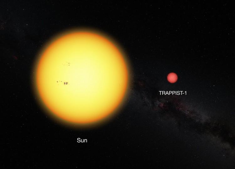 Comparação entre o Sol e a estrela Trappist-1 (Crédito: ESO)