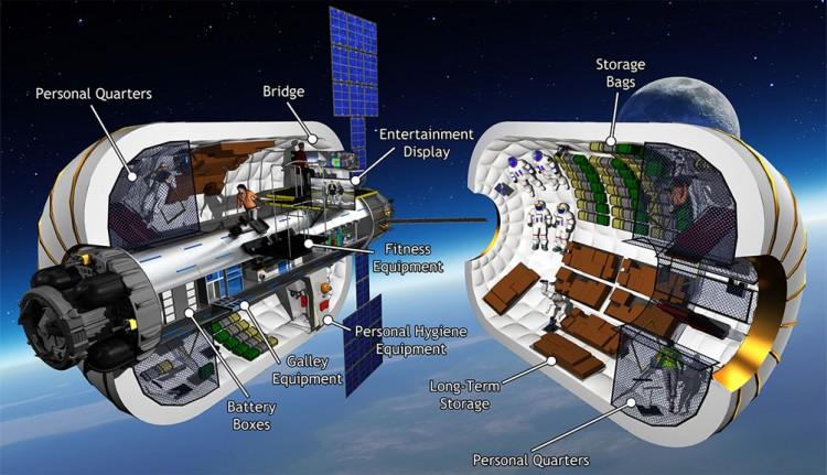 Estrutura interna de um B330 -- um módulo ou uma estação espacial completa? (Crédito: Bigelow)