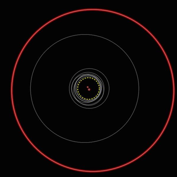 Órbitas de todos os planetas circumbinários conhecidos. A linha pontilhada delimita o limite interno para órbitas estáveis; a vermelha é a do Kepler-1647b (Crédito: B. Quarles, Univ. Oklahoma)
