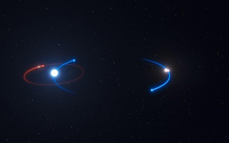 Gráfico mostra os movimentos das estrelas e do planeta; uma dança gravitacional complexa, que tornaria muito difícil o planeta existir de maneira estável por longos períodos (Crédito: ESO)