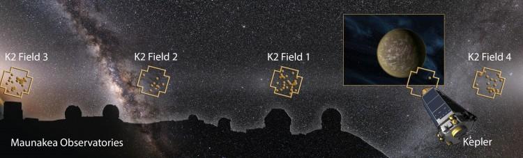 Os cinco campos das campanhas 0 a 4 do Kepler, e seus 104 planetas confirmados (Crédito: Karen Teramura/UHIfA)
