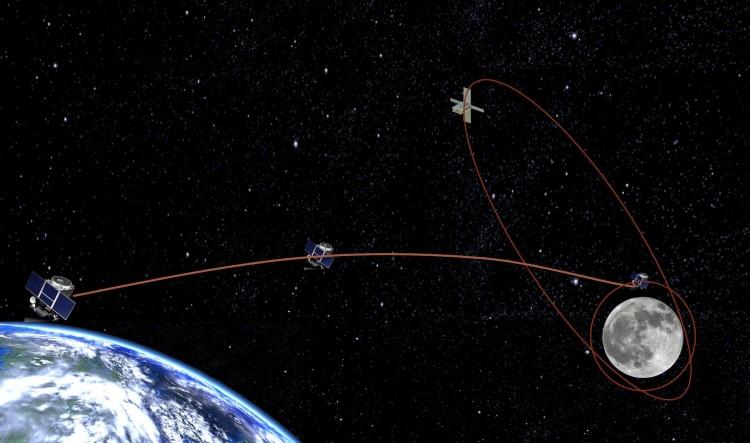 A órbita elíptica polar da Garatéa, em contraste com a de sua nave-mãe britânica (Crédito: Garatéa Space)