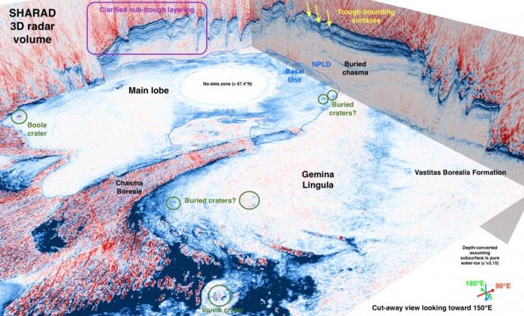 Interpretação dos dados de radar da MRO sobre a calota polar norte. Note algumas crateras marcadas sob o gelo. (Crédito: NASA/ASI/JPL/FREAQS/PSI/SI/WUSTL)